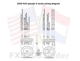 94 sportster wiring diagram 94 automotive wiring diagrams