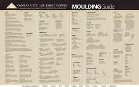Trim Chart Kansas City Building Supply