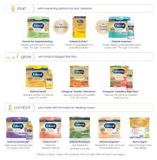 Enfamil Newborn Formula Feeding Chart We Used Enfamil Brand Formula I See That They Have A Line