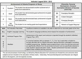 frequently asked questions assessment reporting cbe current elementary report card legend