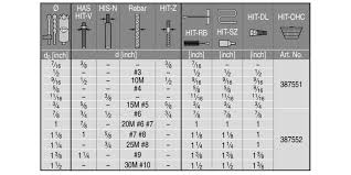 Anchor Bolt Length Chart Hit Hy 200 A Hilti Usa