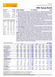 Ing Vysya Share Price Chart Ing Vysya Bank Sharp Deterioration In Asset Quality Impacts