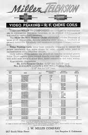 ... Miller Video Peaking RF Chokes, Side 1 ...