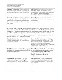Comparison Essay Template Related Post Compare And Contrast Essay Template Sample 6th