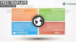 business prezi templates prezibase swot analysis prezi