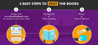 Rent A Book Online Free Bookthisbook Book Rental Company Rent 2nd Hand New