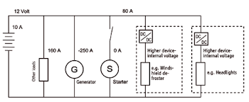 48 volt electrical systems