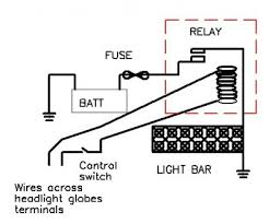 wiring diagram for led light bar the wiring diagram wiring diagram for led light bar to high beam nodasystech wiring diagram