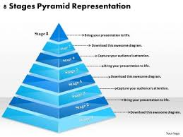 Pyramid Ppt Timeline Ppt Template 8 Stages Pyramid Representation