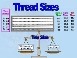 Sewing Thread Thickness Chart Sewing Thread