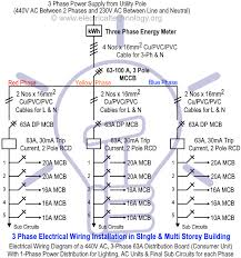 three phase electrical wiring installation in home nec iec electrical wiring diagram of three phase single phase consumer unit rcd