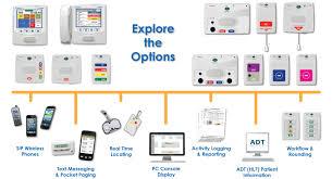 nurse call station wiring diagram wiring diagram for you • nurse call system wiring diagram wiring diagrams schematic rh 36 pelzmoden mueller de nurse call station
