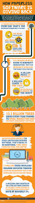 infographic how gave back in efilecabinet print