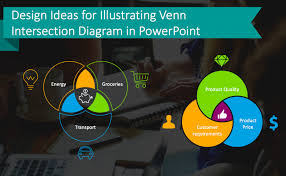 How To Create A Venn Diagram In Powerpoint Design Ideas For Illustrating Venn Intersection Diagrams In