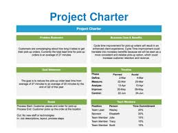Black Belt Project Storyboard Template Example
