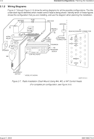 92ft3806 astro xtl5000 user manual motorola solutions inc page 20 of 92ft3806 astro xtl5000 user manual motorola solutions inc