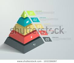 fundraising pyramid template 3d pyramid diagram schematic diagrams