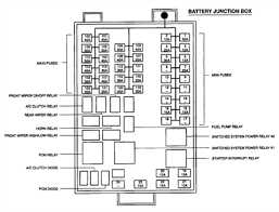 solved need diagram of fuse panel on 2000 windstar fixya 7bf1a7a png