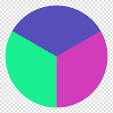 Transparent Pie Chart Green Purple And Pink Pie Chart Art Pie Chart Circle Pie