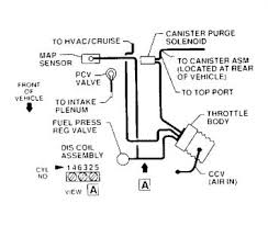 gm vacuum diagram gm image wiring diagram 1999 chevy lumina vacuum diagram 1999 auto wiring diagram schematic on gm 3400 vacuum diagram