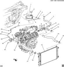 saturn aura thermostat location saturn 1956 chevy headlight wiring diagram 1956 discover your wiring
