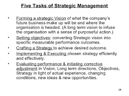 business policy strategic management for mba 24 who performs these five tasks of strategic management