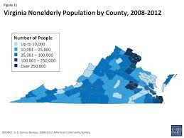 The Virginia Health Care Landscape The Henry J Kaiser