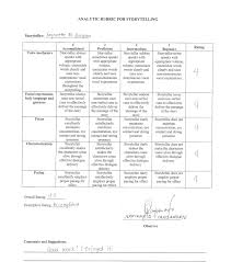 Resume Rubric Template Resume Rubric Savebtsaco 17