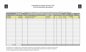Excel Small Business Budget Template Valid Spreadsheet Examples Free ...