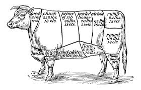 Cow Meat Cut Chart Understanding Cuts Of Beef