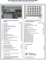 72 vw fuse box on 72 images free download wiring diagrams 2002 Vw Beetle Fuse Box Diagram caja de fusibles vw passat 2007 2011 ford explorer fuse box diagram 2000 vw beetle fuse diagram 2002 vw beetle fuse box diagram