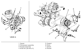 2000 impala wiring harness 2000 wiring diagrams