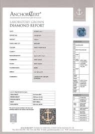 Diamond Authenticity Certificate For Our Diamonds