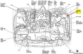 2000 lincoln town car wiring diagram in 1998 towncar fuse box map 2010 Lincoln Town Car Fuse Box Diagram 2000 lincoln town car wiring diagram and 2010 11 17 010012 00 town car bjb location 1998 Lincoln Town Car Fuse Box