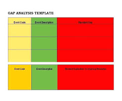 Template Business Requirements Document Gap Analysis Templates Word ...