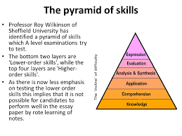 as a level business studies essay writing mr spicer ppt  the pyramid of skills professor roy wilkinson of sheffield university has identified a pyramid of skills