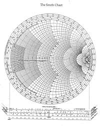 The Smith Chart Have No Idea What This Is Used For But It