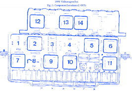 volkswagen fox 1 8 1989 fuse box block circuit breaker diagram volkswagen fox 1 8 1989 fuse box block circuit breaker diagram