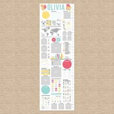 Interactive Growth Chart Unique Growth Charts For Kids