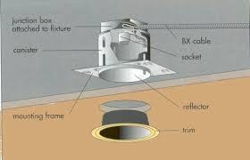 install lighting fixture. Installing Can Lights Install Recessed Lighting Trim Light Wiring Fixture L