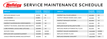 Automotive Maintenance Checklist Template Car Spreadsheet Schedule ...
