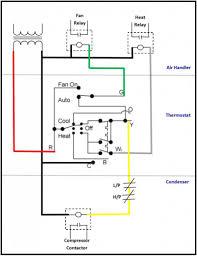 york hvac wiring schematics wire center \u2022 York Thermostat Wiring Diagram latest ac furnace wiring diagram york hvac within air conditioner rh kuwaitigenius me york air conditioners wiring diagrams york air conditioners wiring