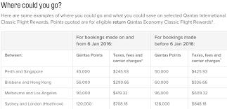Qantas Improves Award Chart Milevalue