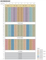 Official Sky Evertons Elevation Chart Sky Everton