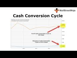 Cash Conversion Chart Cash Conversion Cycle Meaning Examples Can It Be Negative