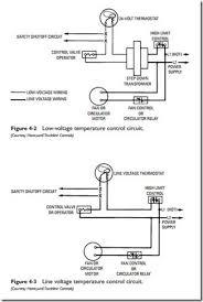 thermostats and humidistats temperature control circuits hvac thermostats and humidistats 0082