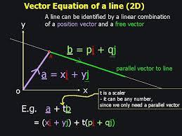 vectors 6 vector equation of a line revise