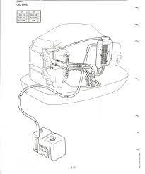 115 hp yamaha outboard wiring diagram wiring diagrams 1976 yamaha dt 100 yamaha dt 100 wiring diagram