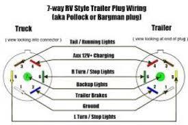 bargman wiring diagram 7 way bargman wiring harness 7 way trailer plug wiring diagram gmc at 7 Way Trailer Plug Wiring Diagram Ford