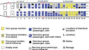 aisle seat. Plain Seat Why You Really Donu0027t Want To Sit In The Aisle Seat To Aisle Seat I